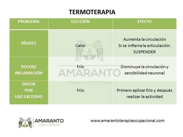 Termoterapia amaranto terapia ocupacional