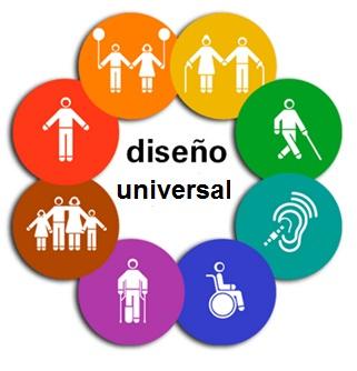 Ergonom a for Universal definicion
